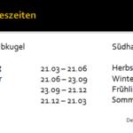 1122 150x150 - Deutsch Lernen mit Sätze