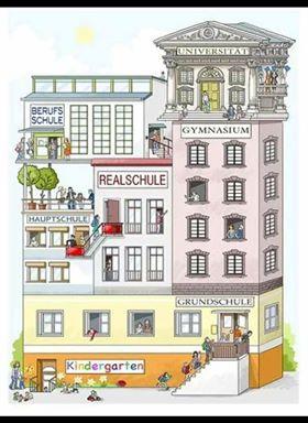 17 - Bildungssystem in Deutschland