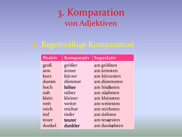 2565 - KOMPARATION DER ADJEKTIVE
