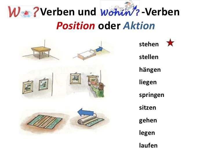 56845445555555555555555 - Position oder Aktion