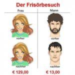 cscw 150x150 - Deutsch Lernen mit Sätze