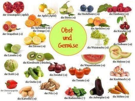 gwegw - Obst und Gemüse