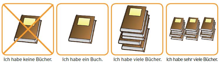 jghfdxgfcgvjhjk - Ich habe ein Buch