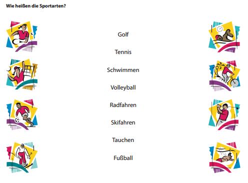 sutra 6 - Wie heissen die Sportarten?