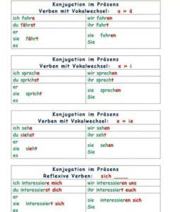 27652829 545989302443064 1065937149 o 255x300 - Verben mit Vokalwechsel