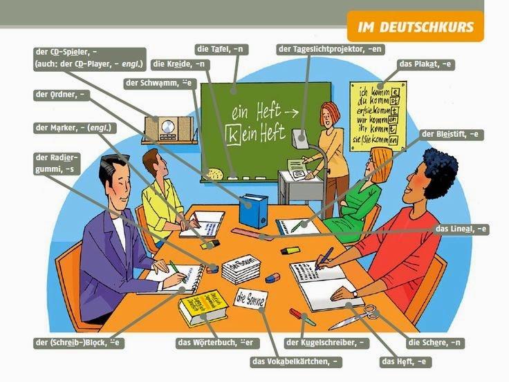 BQWERBWRERN - Im Deutschkurs