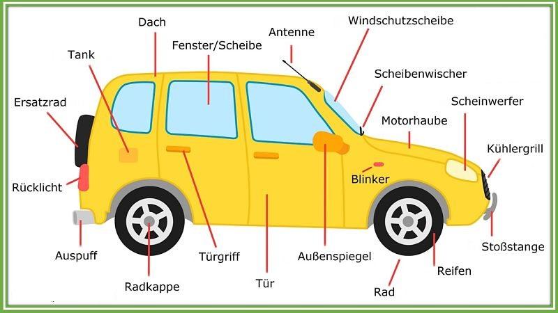 dfnhenew - das Auto