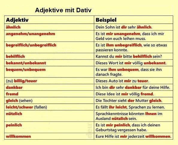 iutdztfzigouhipjoš - Adjektive mit Dativ