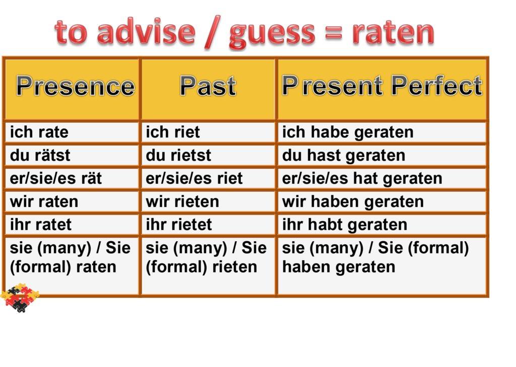 Gute-Rate.De Erfahrungen
