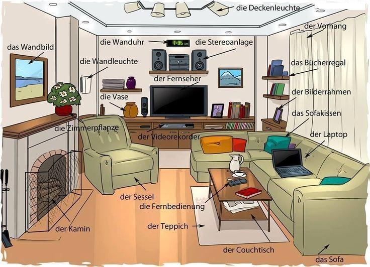 wevgwebvg - das Wohnzimmer