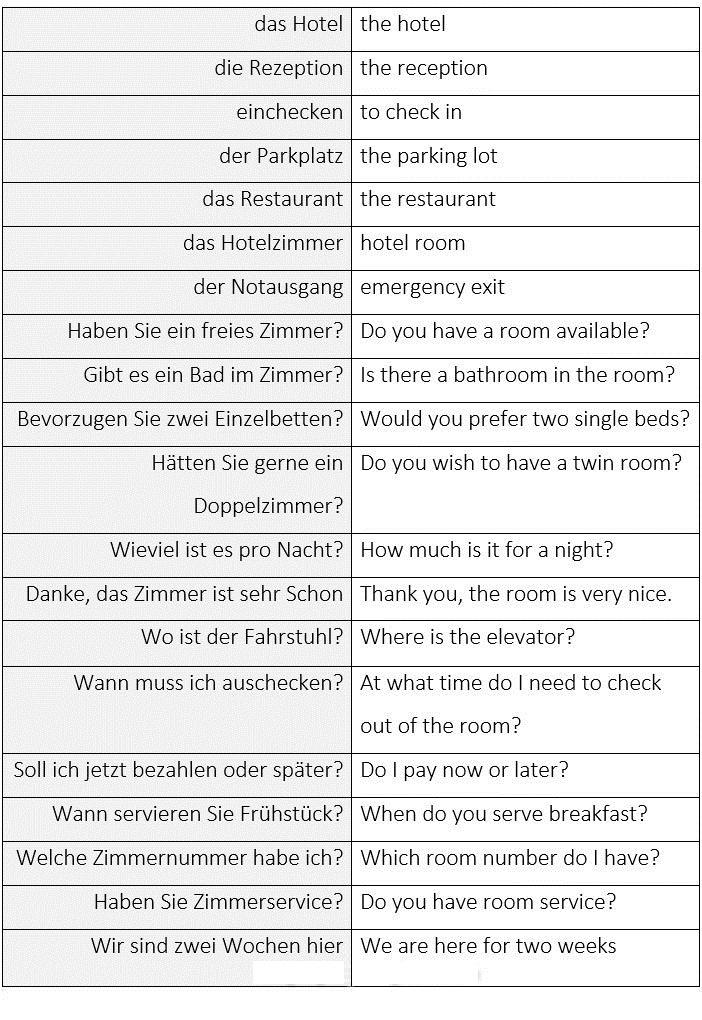 2121212 - Wörter und Sätze