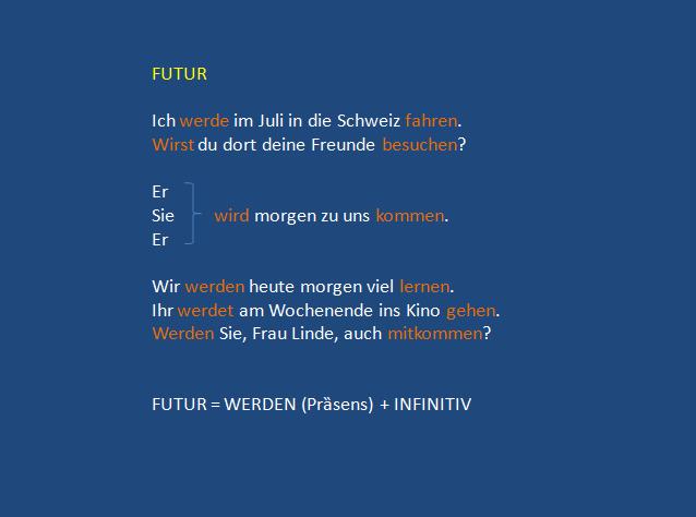SRDTFUZIGOIJPO - FUTUR