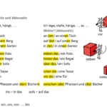 etsrzdtfuziguohipjoš 150x150 - Niveau B1-B2