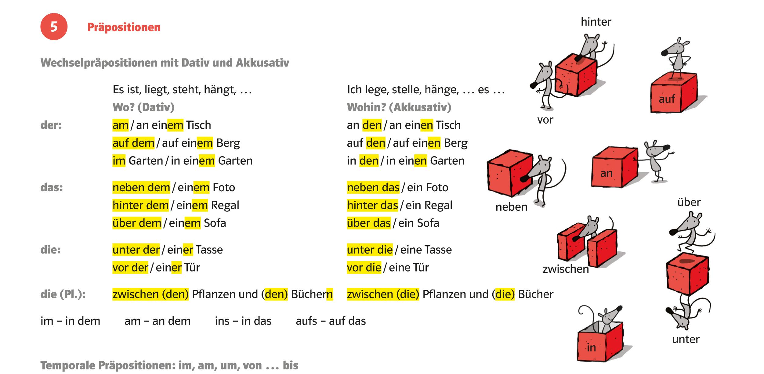 Картинки гирями, немецкие предлоги в картинках