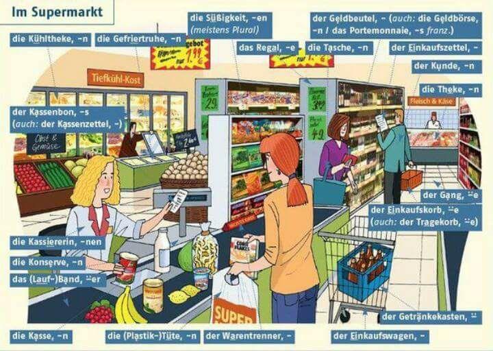 29216719 566813670360627 6149045175206281216 n - Im Supermarkt