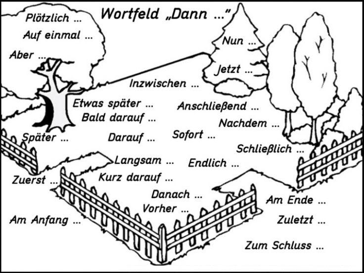 qwgqeg - Wortfeld DANN