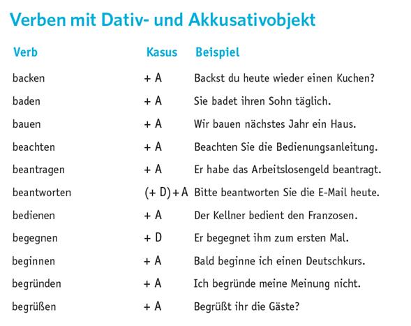 rctvuzbin - Verben mit Dativ- und Akkusativobjekt