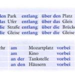 wege 150x150 - Deutsch Lernen mit Sätze