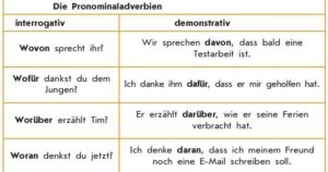 bassdeb 300x158 - Die Pronominaladverbien