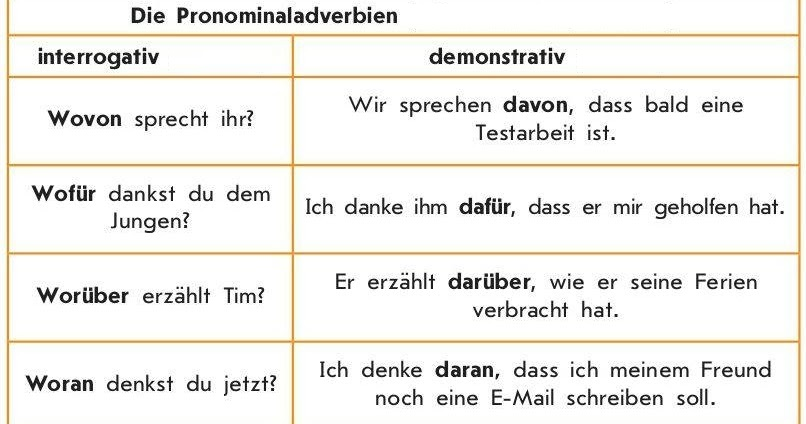 bassdeb - Die Pronominaladverbien
