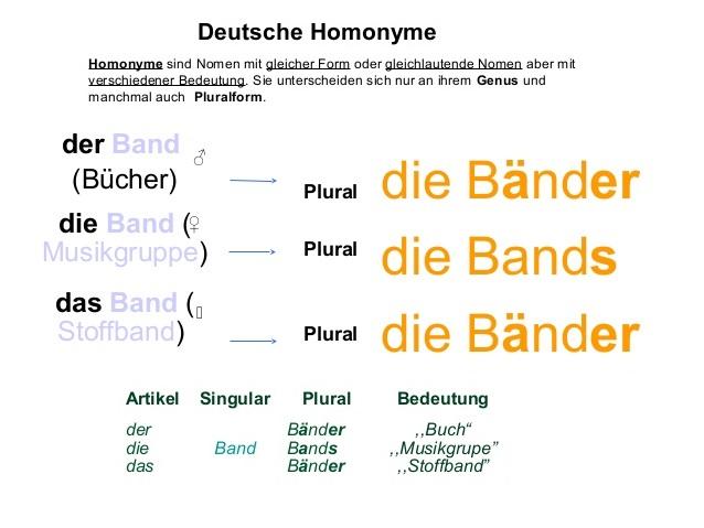ne35hj3 - Deutsche Homonyme