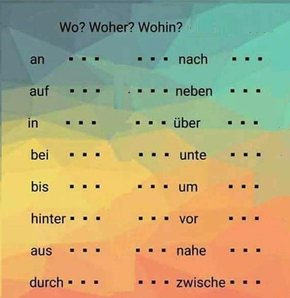 sdvfwe - WO?WOHER?WOHIN?