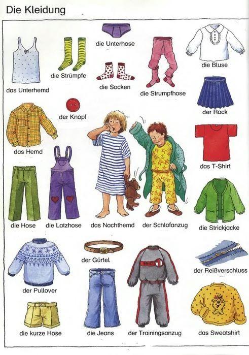tre - die Kleidung