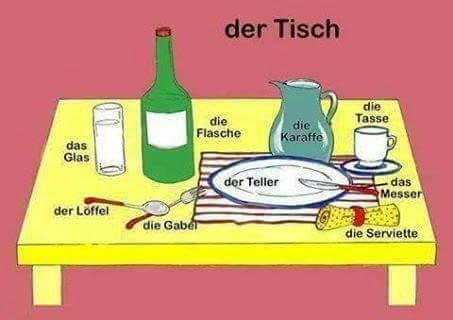31959978 590074874701173 7549873888650330112 n - Der Tisch