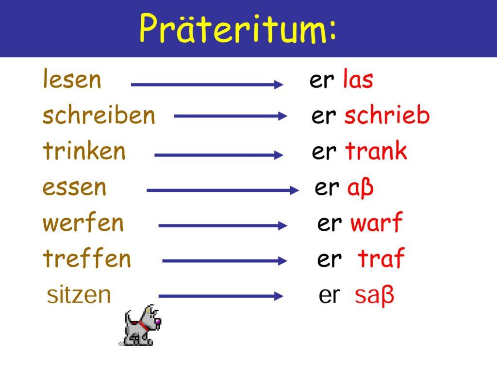 fwegrg - Präteritum