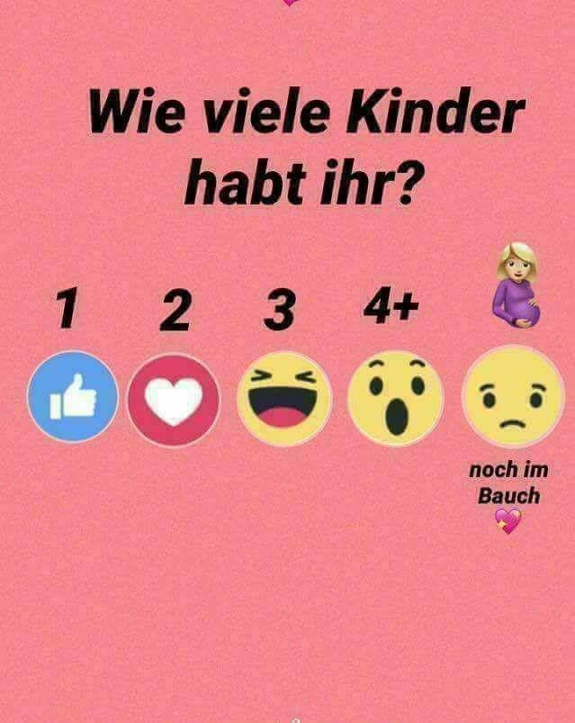 fzguhij - Wie viele Kinder ....?