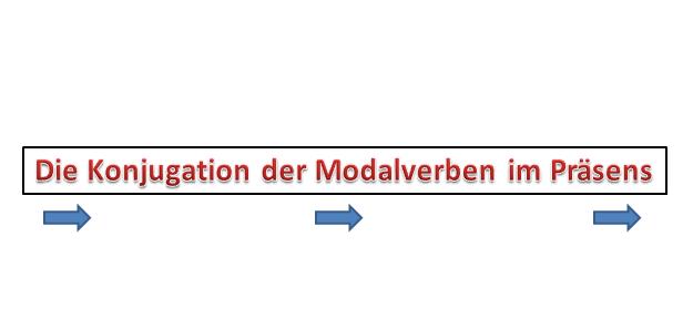 ftgziuh - Die Konjugation der Modalverben im Präsens