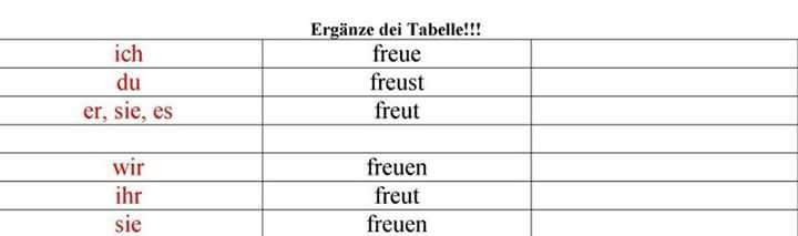 Die Tabelle