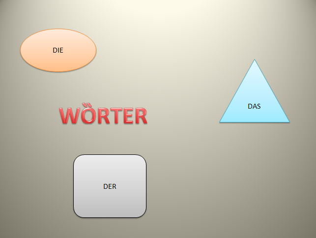 RTFUZGIĐ - Wörter (1-10)