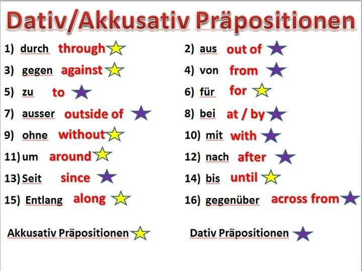 aesrdztufzigbohino - Dativ/Akkusativ Präpositionen