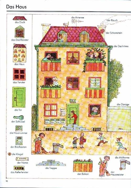 12 - Das Haus
