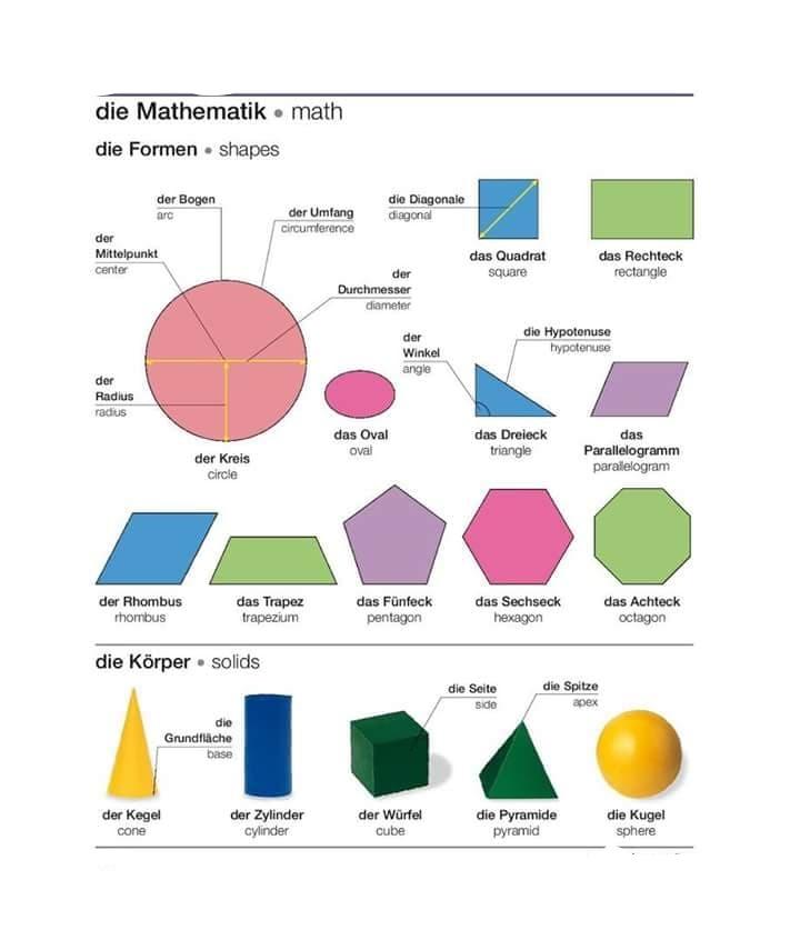 Inked43188908 451718542017025 1520780845009338368 n LI - die Mathematik