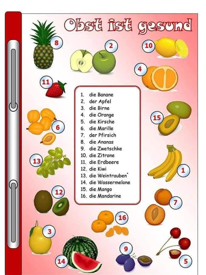 47243985 2167838930107713 1495711924061470720 n 1 - Obst ist  gesund.