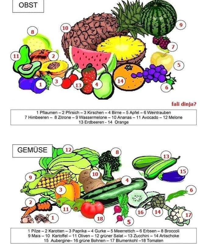 47325011 578197142631017 7394003422329962496 n - Obst und Gemüse