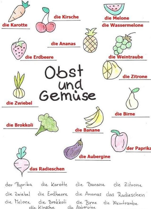 47384082 200541620857534 8201831919680225280 n - Obst  und  Gemüse
