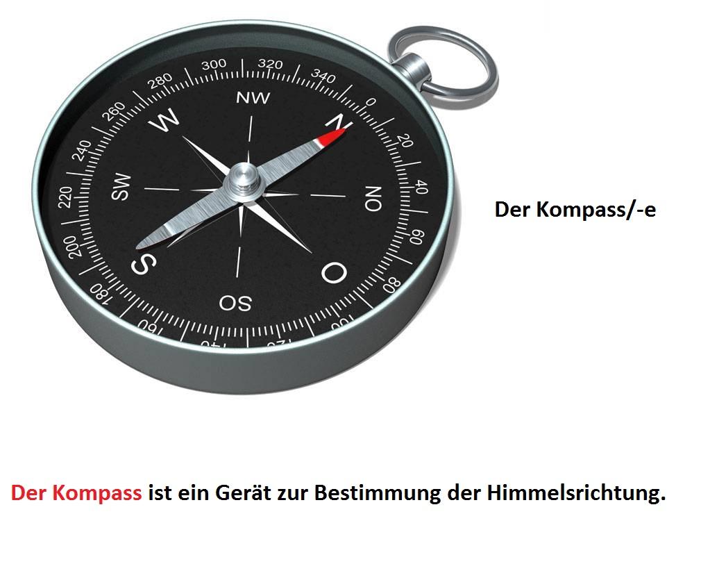 rdtfuzgiuho - Kompass