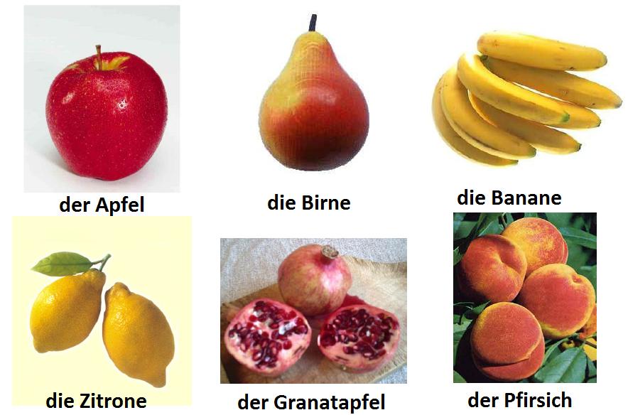 tfzguh - Banane, Birne ...