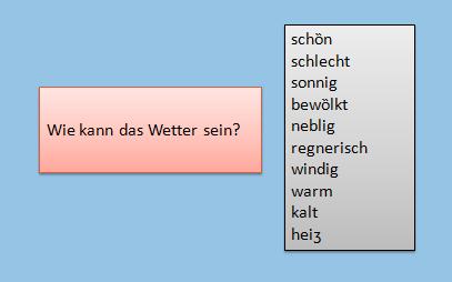 wf23 - Wie kann das Wetter sein?