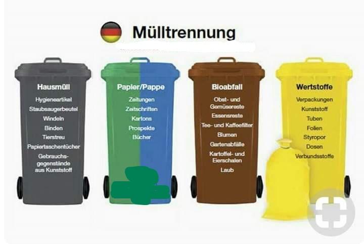 Inked51638078 1840565282721704 6433055312197976064 n LI - Mülltrennung