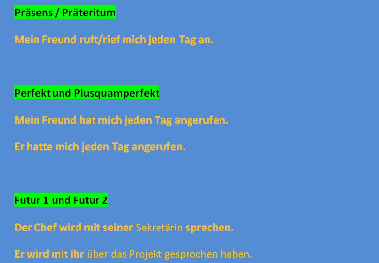 fzgiuhoip - Präsens / Präteritum ...