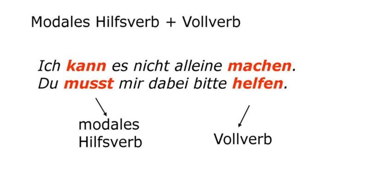 tf78zgiu - Modales Hilfsverb+Vollverb