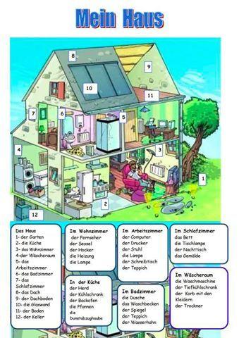 fqw3f2 - Mein Haus
