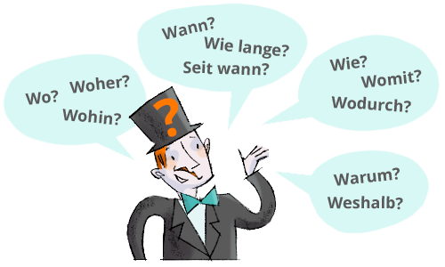 izvor kapiert.com  - W-Fragen