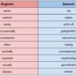 izvor studienkreis.de  150x150 - Wörter und Wendungen (300-350)