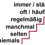 learngerman.dw .com  150x150 - LERNEN