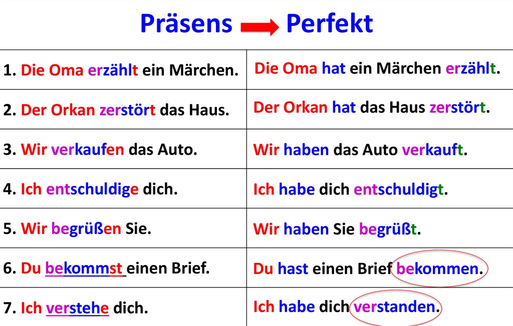 ppt online.org  - Präsens -----> Perfekt